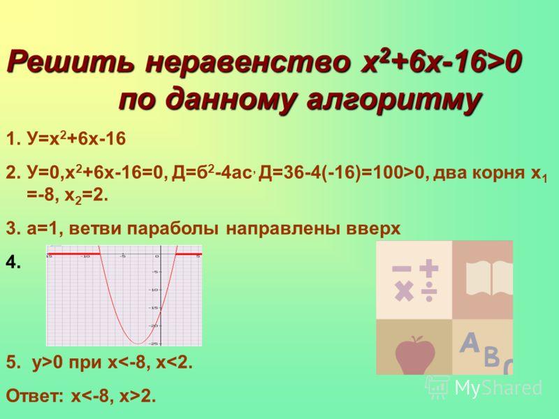 Решить неравенство х2+6х-16>0 по данному алгоритму 1. 1.У=х 2 +6х-16 2. 2.У=0,х 2 +6х-16=0, Д=б 2 -4ас, Д=36-4(-16)=100>0, два корня х 1 =-8, х 2 =2. 3. 3.а=1, ветви параболы направлены вверх 5. 5. y>0 при x