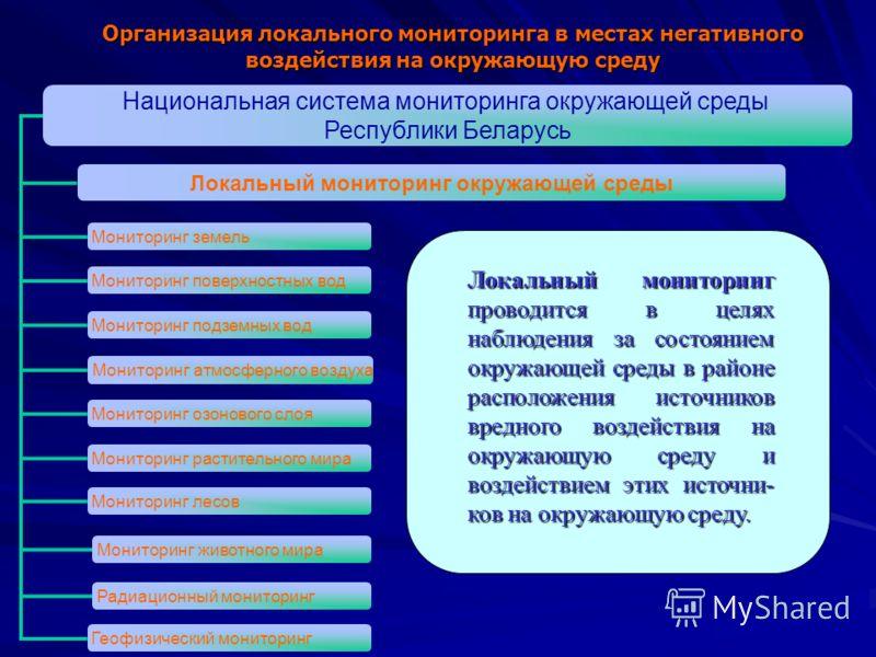 Национальная система мониторинга окружающей среды Республики Беларусь Мониторинг земель Мониторинг поверхностных вод Мониторинг подземных вод Мониторинг атмосферного воздуха Мониторинг озонового слоя Мониторинг растительного мира Мониторинг лесов Мон