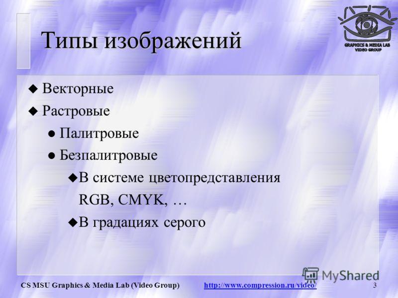 CS MSU Graphics & Media Lab (Video Group) http://www.compression.ru/video/2 Типы изображений Изображения РастровыеВекторные В