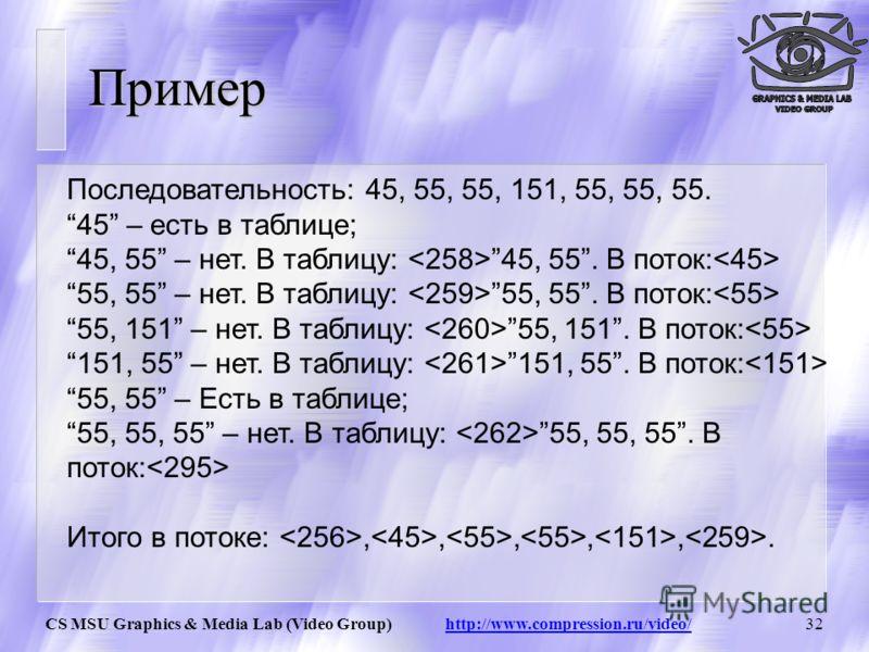 CS MSU Graphics & Media Lab (Video Group) http://www.compression.ru/video/31 0000000.. 1 0 255 0.. 1 255 0.. 255 0.. 13 2 450 0 237 76 9 32 Таблица дерево