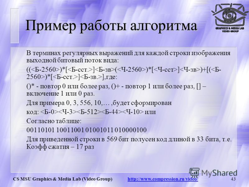 CS MSU Graphics & Media Lab (Video Group) http://www.compression.ru/video/42 Алгоритм компрессии: For (по всем строкам изображения) { Преобразуем строку в набор длин серий; for (по всем сериям) { if (серия белая) { L = длина серии; while (L > 2623) {