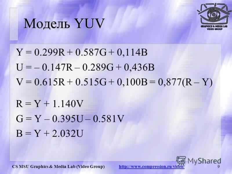CS MSU Graphics & Media Lab (Video Group) http://www.compression.ru/video/8 Пространство HSV Модель HSV (Hue, Saturation, Value). Построена на основе субъективного восприятия цвета человеком. Red (1,0,0) Green (0,1,0) Blue (0,0,1) Magenta (1,0,1) Cya