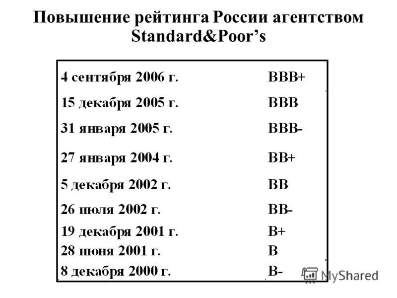 Повышение рейтинга России агентством Standard&Poors