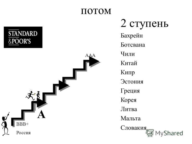 потом ААА А ВВВ+ Россия 2 ступень Бахрейн Ботсвана Чили Китай Кипр Эстония Греция Корея Литва Мальта Словакия