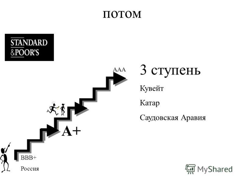 потом ААА А+ ВВВ+ Россия 3 ступень Кувейт Катар Саудовская Аравия
