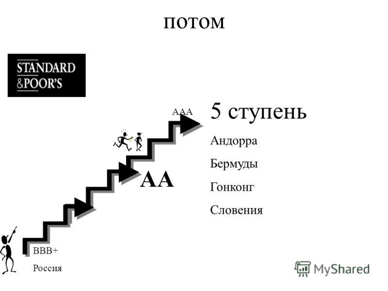 потом ААА АА ВВВ+ Россия 5 ступень Андорра Бермуды Гонконг Словения