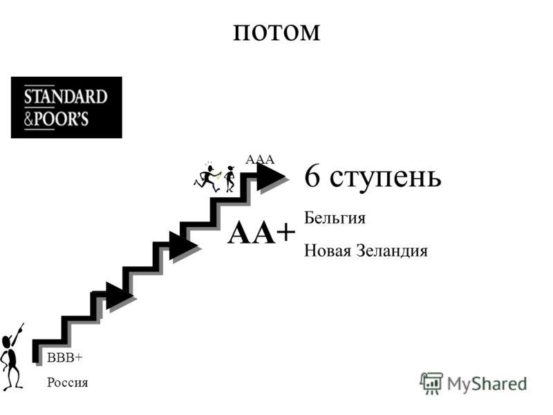 потом ААА АА+ ВВВ+ Россия 6 ступень Бельгия Новая Зеландия