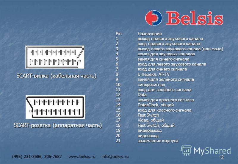 12 (495) 231-3586, 306-7687 www.belsis.ru info@belsis.ru SCART-вилка (кабельная часть) SCART-розетка (аппаратная часть) PinНазначение 1выход правого звукового канала 2вход правого звукового канала 3выход левого звукового канала (или моно) 4земля для