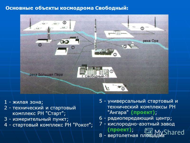 Основные объекты космодрома Свободный: 5 - универсальный стартовый и технический комплексы РН
