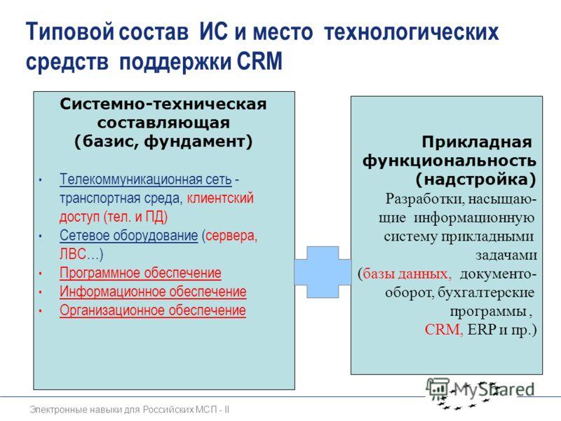 Электронные навыки для Российских МСП - II Типовой состав ИС и место технологических средств поддержки CRM Системно-техническая составляющая (базис, фундамент) Телекоммуникационная сеть - транспортная среда, клиентский доступ (тел. и ПД) Сетевое обор