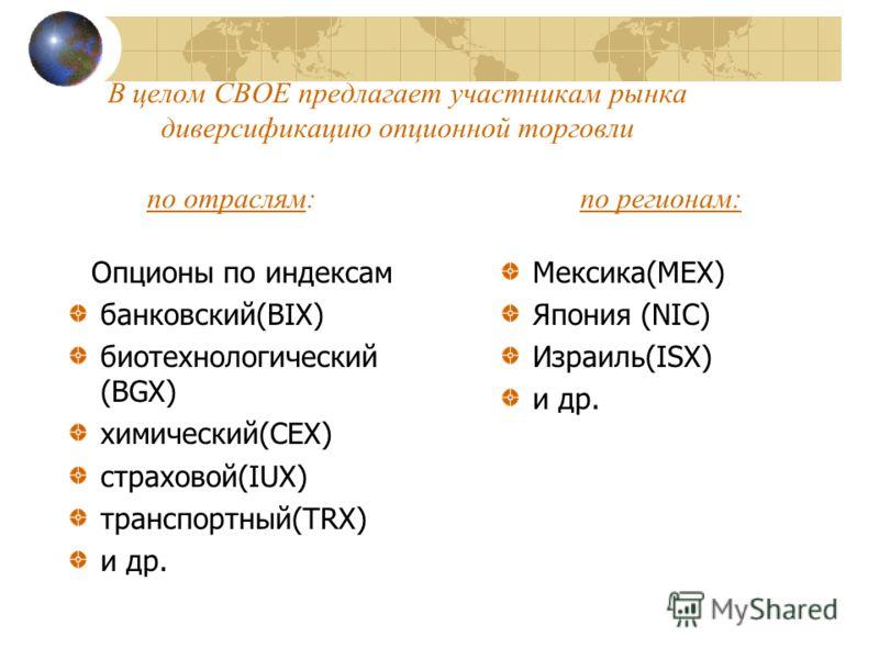 В целом CBOE предлагает участникам рынка диверсификацию опционной торговли по отраслям: по регионам: Опционы по индексам банковский(BIX) биотехнологический (BGX) химический(CEX) страховой(IUX) транспортный(TRX) и др. Мексика(MEX) Япония (NIC) Израиль