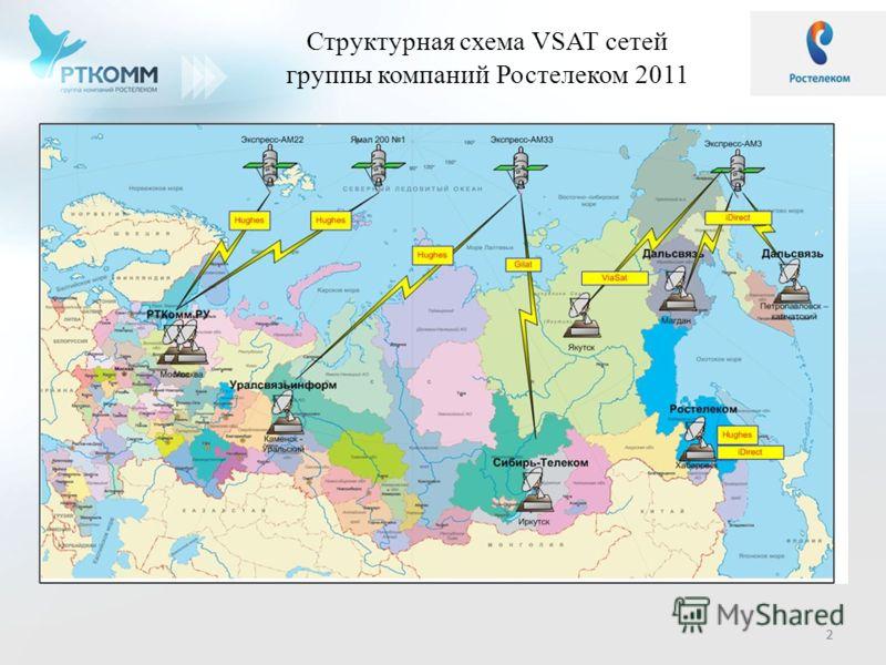 22 Структурная схема VSAT сетей группы компаний Ростелеком 2011