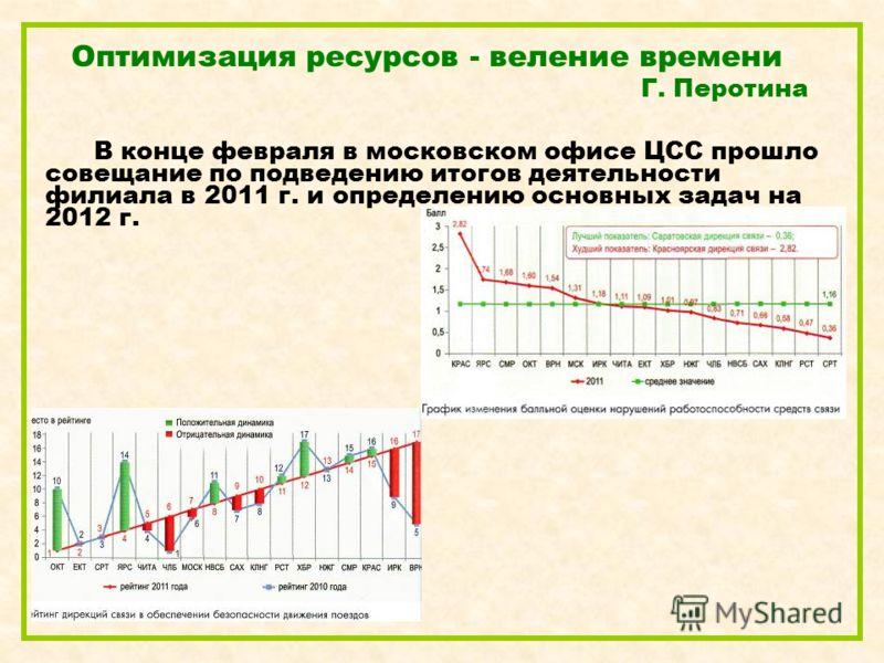 Оптимизация ресурсов - веление времени Г. Перотина В конце февраля в московском офисе ЦСС прошло совещание по подведению итогов деятельности филиала в 2011 г. и определению основных задач на 2012 г.