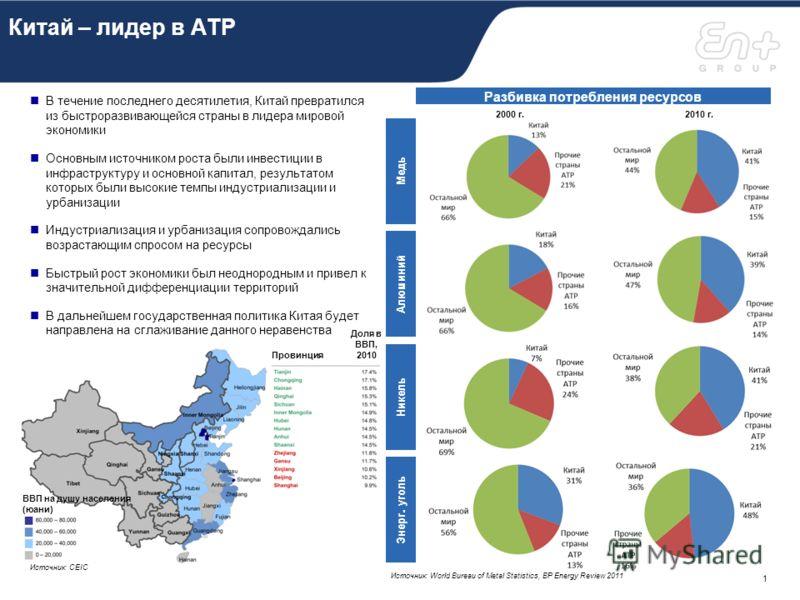 Привлечение инвестиций для освоения ресурсного, гидроэнергетического потенциала и строительства инфраструктуры VII Байкальский международный экономический форум Сентябрь 2011 г.