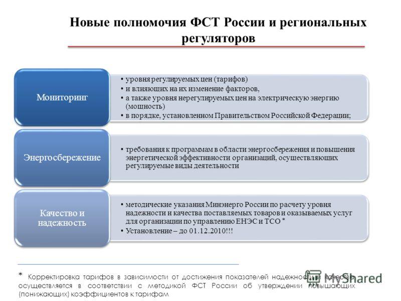 Новые полномочия ФСТ России и региональных регуляторов уровня регулируемых цен (тарифов) и влияющих на их изменение факторов, а также уровня нерегулируемых цен на электрическую энергию (мощность) в порядке, установленном Правительством Российской Фед