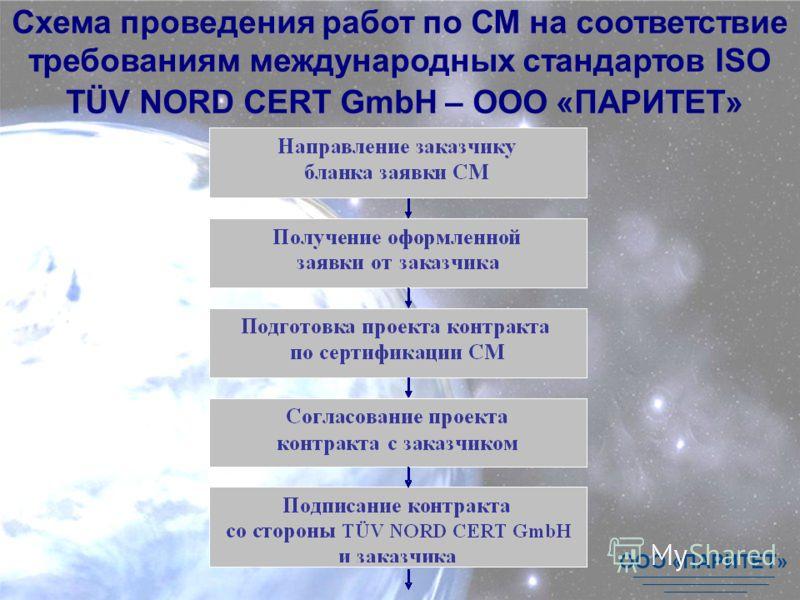 Схема проведения работ по СМ на соответствие требованиям международных стандартов ISO TÜV NORD CERT GmbH – ООО «ПАРИТЕТ» ООО «ПАРИТЕТ»