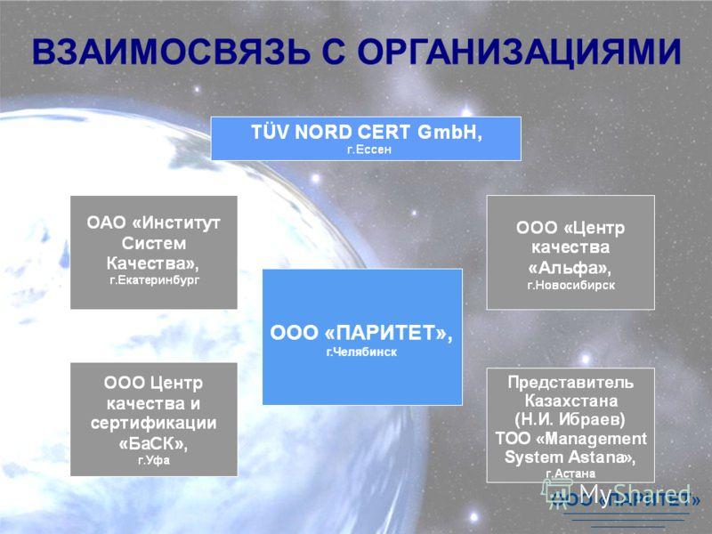 ВЗАИМОСВЯЗЬ С ОРГАНИЗАЦИЯМИ ООО «ПАРИТЕТ» ООО «ПАРИТЕТ», г.Челябинск