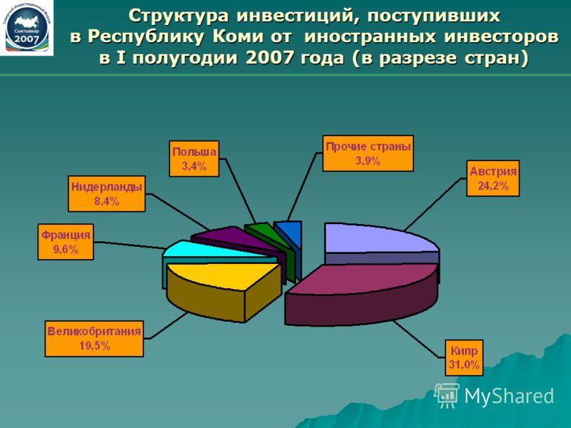 Структура инвестиций, поступивших в Республику Коми от иностранных инвесторов в I полугодии 2007 года (в разрезе стран)