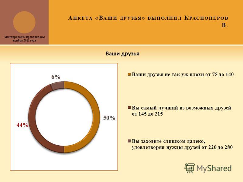 А НКЕТА «В АШИ ДРУЗЬЯ » ВЫПОЛНИЛ К РАСНОПЕРОВ В. Анкетирование проводилось: ноябрь 2011 года