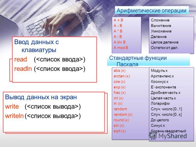 А + В А - В А * В А / В A div B A mod B А + В А - В А * В А / В A div B A mod B Арифметические операции Сложение Вычитание Умножение Деление Целое деление Остаток от дел. Сложение Вычитание Умножение Деление Целое деление Остаток от дел. abs (x) arct