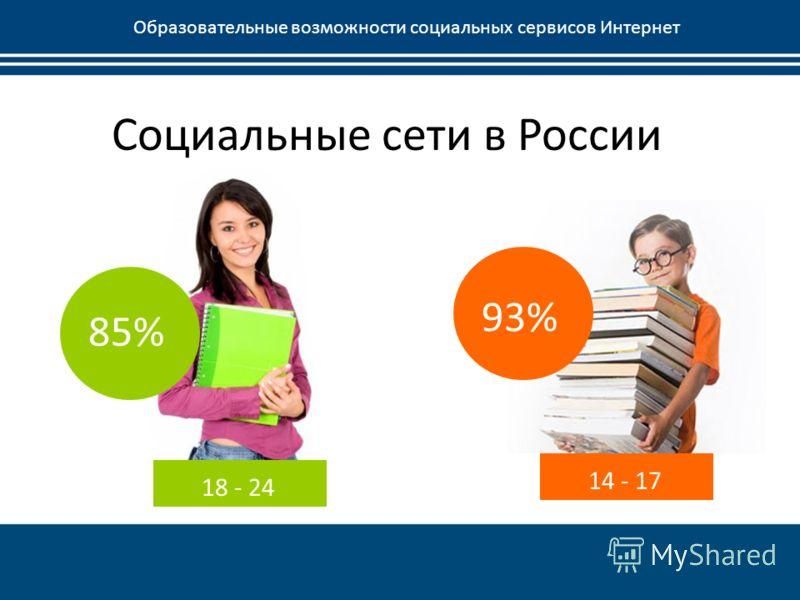 Социальные сети в России Образовательные возможности социальных сервисов Интернет 85% 93% 18 - 24 14 - 17