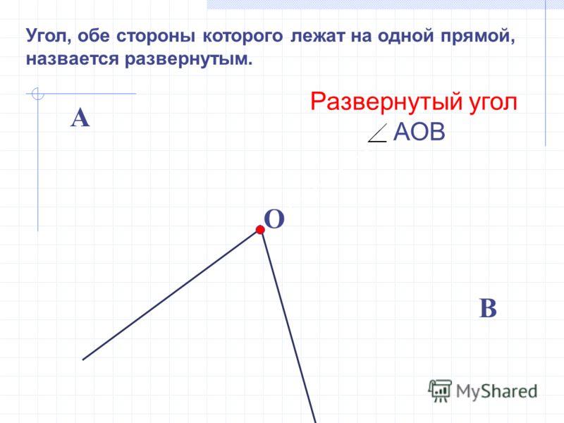 Угол, обе стороны которого лежат на одной прямой, назвается развернутым. О В А Развернутый угол АОВ