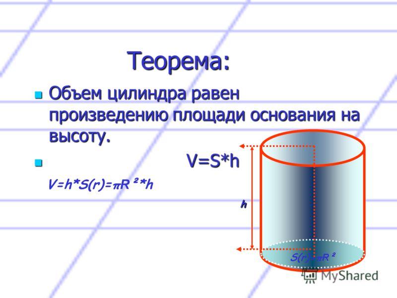 Объем цилиндра Призмы, которые вписаны и описаны около цилиндра, и если их основание вписаны и описаны около цилиндра, то высоты этих призм равны высоте самого цилиндра. h r h r Вписанная призма Описанная призма