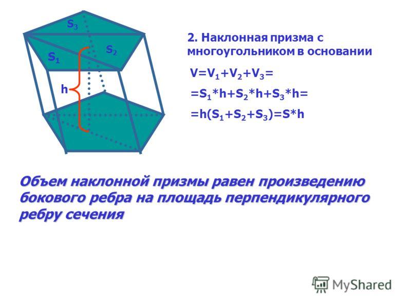 A A1A1 A2A2 B B1B1 B2B2 C C1C1 C2C2 O X h X Объем наклонной призмы Объем наклонной призмы равен произведению площади основания на высоту 1.Т реугольная призма Т.п. имеет S основания и высоту h. O=OX (АВС); OX (АВС); (АВС)||(А 1 В 1 С 1 ) ; (А 1 В 1 С