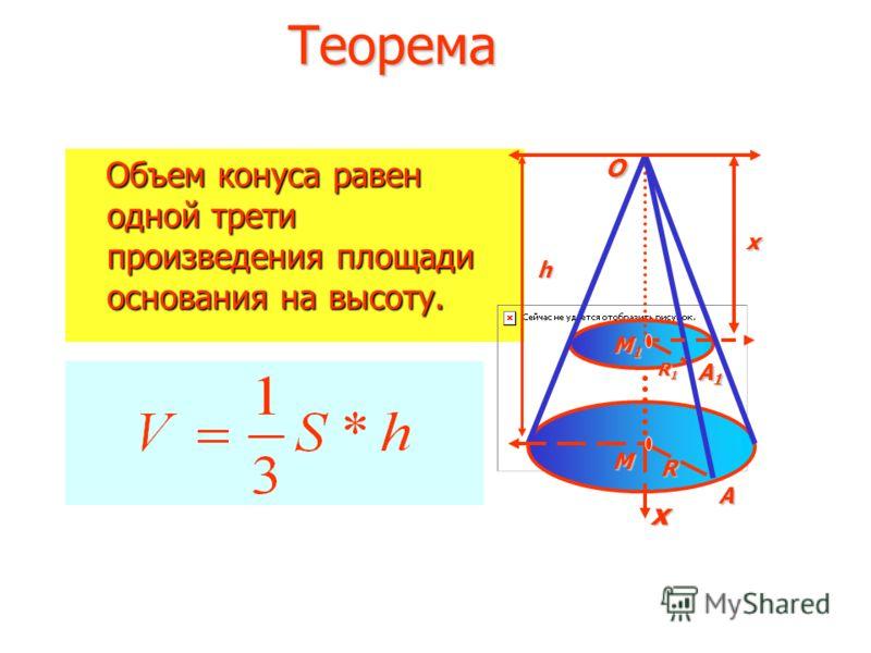 S 1 + S 2 + S 3 S1S1 S2S2 S3S3 h V=1/3*( S1+ S2+ S3)*h Объем пирамиды, имеющей в основании многоугольник. Следствие : Объем усеченной пирамиды, высота которой h, а площади оснований SuS1, вычисляется по формуле: α α1α1 φ φ1φ1 М М1М1 O