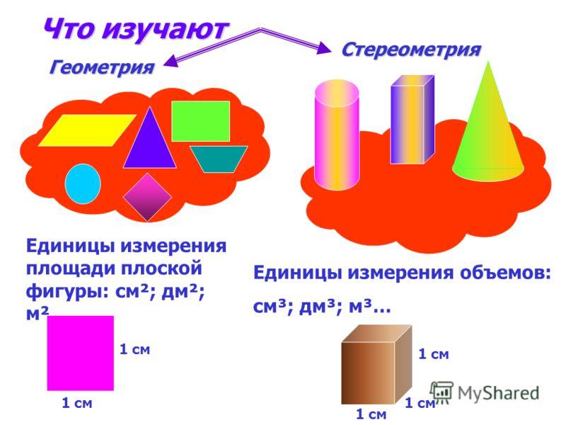ОБЪЁМ. ЦЕЛИ УРОКА: Усвоить понятие объёма пространственной фигуры; Запомнить основные свойства объёма; Узнать формулы объёмов пространственных фигур. Раскрытие связи между двумя науками: алгеброй и геометрией. Вывод основной формулы для нахождения об