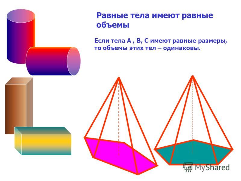 Геометрия Стереометрия Единицы измерения площади плоской фигуры: см²; дм²; м²… 1 см Единицы измерения объемов: см³; дм³; м³… Что изучают