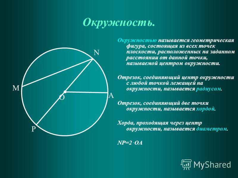 Окружность. Окружностью называется геометрическая фигура, состоящая из всех точек плоскости, расположенных на заданном расстоянии от данной точки, называемой центром окружности. Отрезок, соединяющий центр окружности с любой точкой лежащей на окружнос