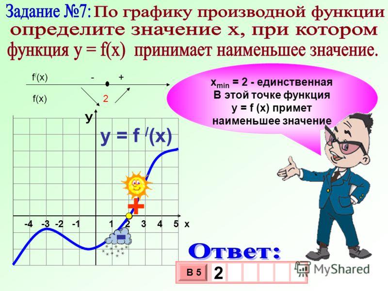 -4 -3 -2 -1 1 2 3 4 5 х y = f / (x) f / (x) - + f(x) 2 х min = 2 - единственная В этой точке функция у = f (x) примет наименьшее значение У 3 х 1 0 х В 5 2 - +