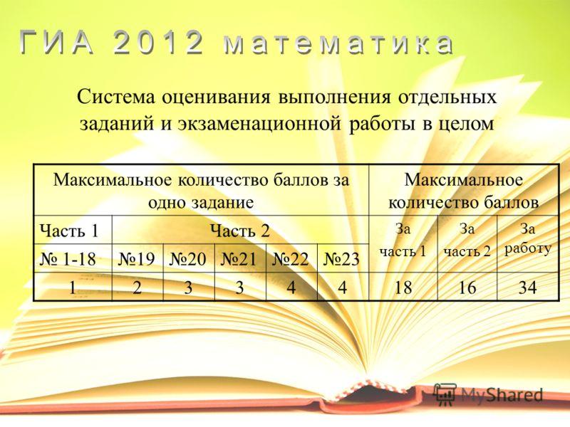 Система оценивания выполнения отдельных заданий и экзаменационной работы в целом Максимальное количество баллов за одно задание Максимальное количество баллов Часть 1Часть 2 За часть 1 За часть 2 За работу 1-181920212223 123344181634