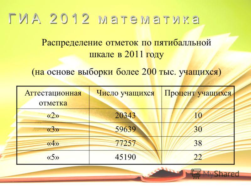 Распределение отметок по пятибалльной шкале в 2011 году (на основе выборки более 200 тыс. учащихся) Аттестационная отметка Число учащихсяПроцент учащихся «2»2034310 «3»5963930 «4»7725738 «5»4519022