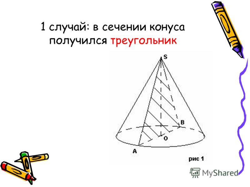 1 случай: в сечении конуса получился треугольник