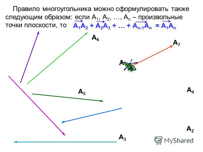 Правило многоугольника можно сформулировать также следующим образом: если А 1, А 2, …, А n – произвольные точки плоскости, то = А 1 A n А 1 А 2 + А 2 А 3 + … + А n-1 A n А2А2 А3А3 А4А4 А5А5 А6А6 А7А7 А1А1