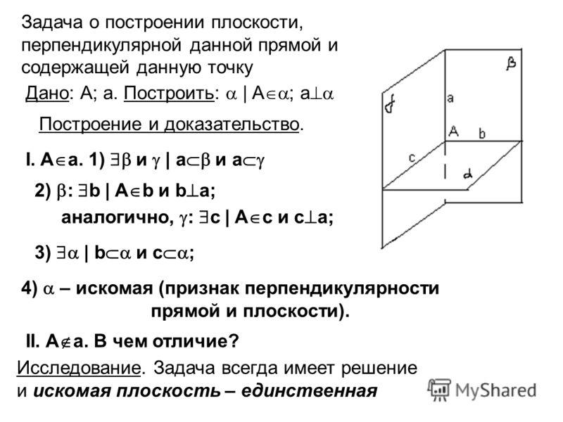 Задача о построении плоскости, перпендикулярной данной прямой и содержащей данную точку Дано: А; а. Построить:   A ; a Построение и доказательство. I. A а. 1) и   a и a 2) : b   A b и b a; аналогично, : c   A c и c a; 3)   b и c ; 4) – искомая (призн