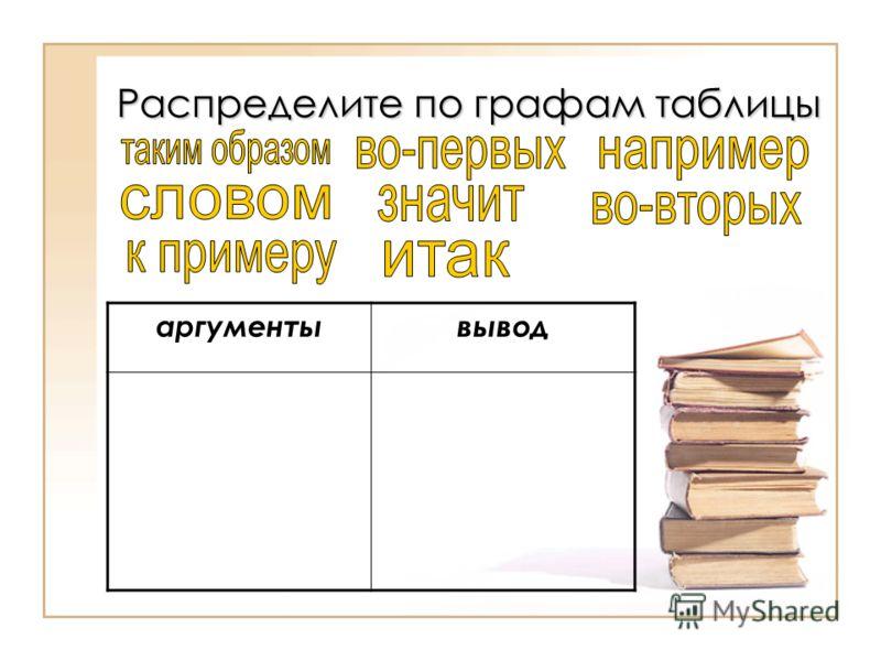Распределите по графам таблицы аргументывывод