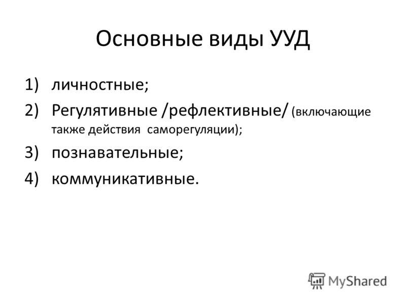 Основные виды УУД 1)личностные; 2)Регулятивные /рефлективные/ (включающие также действия саморегуляции); 3)познавательные; 4)коммуникативные.