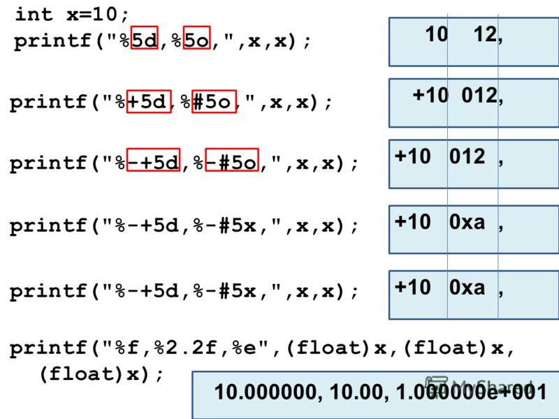 int x=10; printf(%5d,%5o,,x,x); printf(%+5d,%#5o,,x,x); printf(%-+5d,%-#5o,,x,x); printf(%-+5d,%-#5x,,x,x); printf(%f,%2.2f,%e,(float)x,(float)x, (float)x); 10.000000, 10.00, 1.000000e+001 +10 012, +10 0xa, 10 12,
