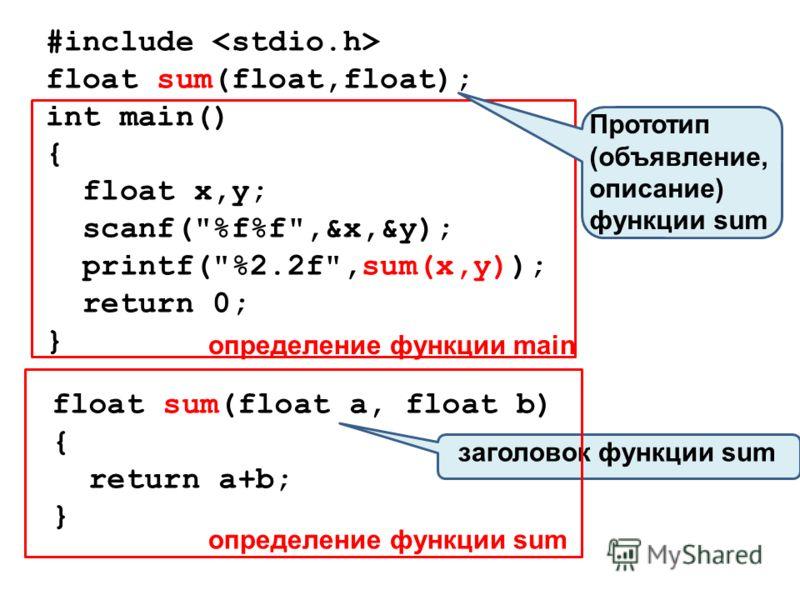 float sum(float a, float b) { return a+b; } Прототип (объявление, описание) функции sum заголовок функции sum определение функции sum определение функции main #include float sum(float,float); int main() { float x,y; scanf(