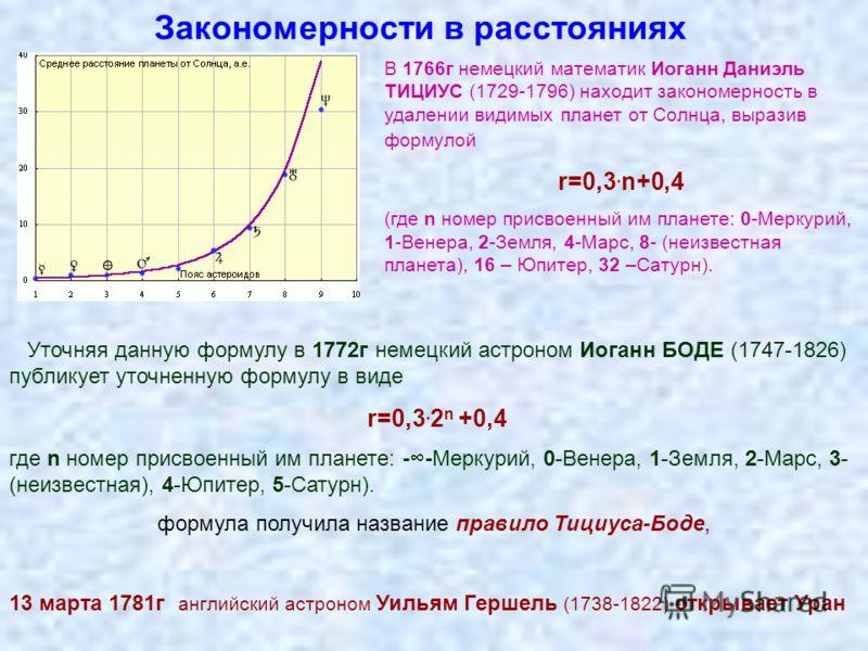 Закономерности в расстояниях В 1766г немецкий математик Иоганн Даниэль ТИЦИУС (1729-1796) находит закономерность в удалении видимых планет от Солнца, выразив формулой r=0,3. n+0,4 (где n номер присвоенный им планете: 0-Меркурий, 1-Венера, 2-Земля, 4-