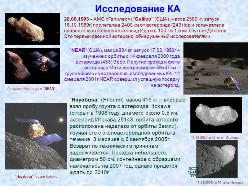 Исследование КА 28.08.1993 – АМС «Галилео» (