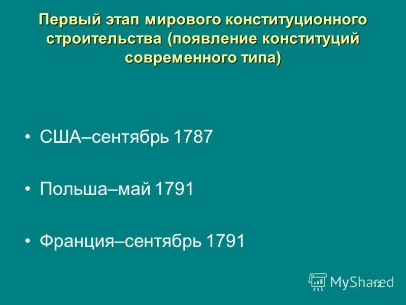 12 Первый этап мирового конституционного строительства (появление конституций современного типа) США–сентябрь 1787 Польша–май 1791 Франция–сентябрь 1791