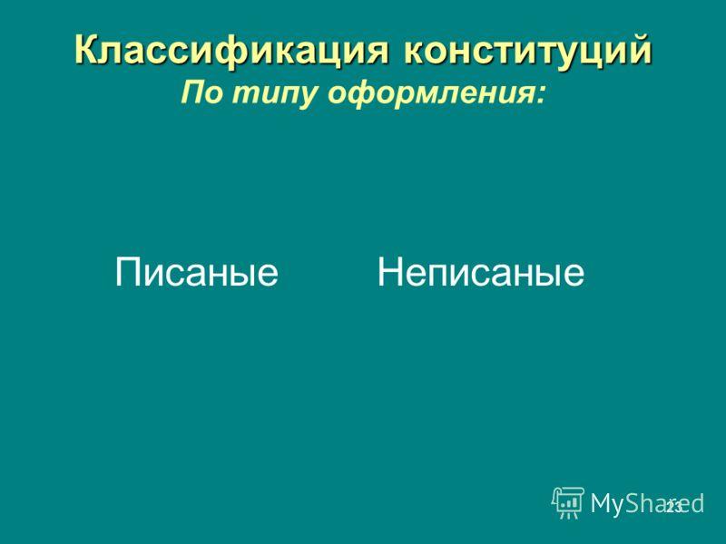 23 Классификация конституций Классификация конституций По типу оформления: ПисаныеНеписаные