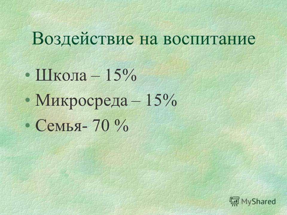 Воздействие на воспитание Школа – 15% Микросреда – 15% Семья- 70 %