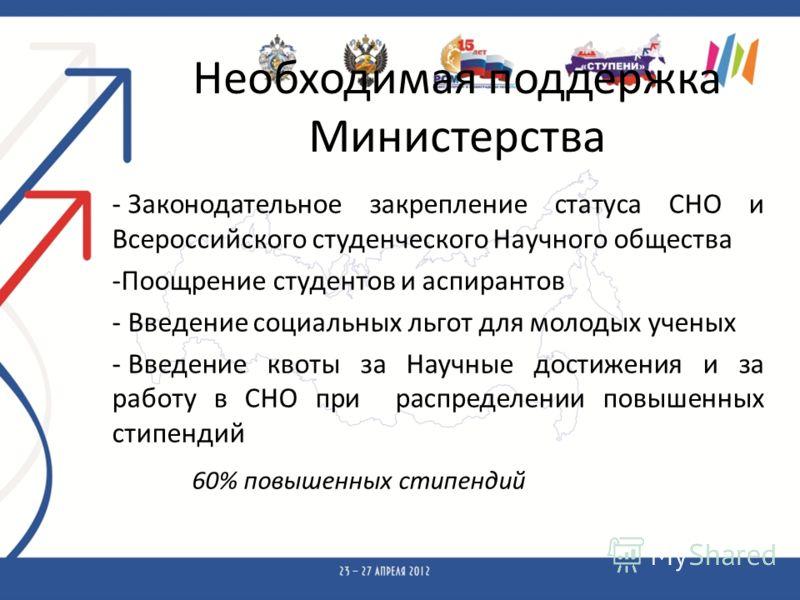 Необходимая поддержка Министерства - Законодательное закрепление статуса СНО и Всероссийского студенческого Научного общества -Поощрение студентов и аспирантов - Введение социальных льгот для молодых ученых - Введение квоты за Научные достижения и за