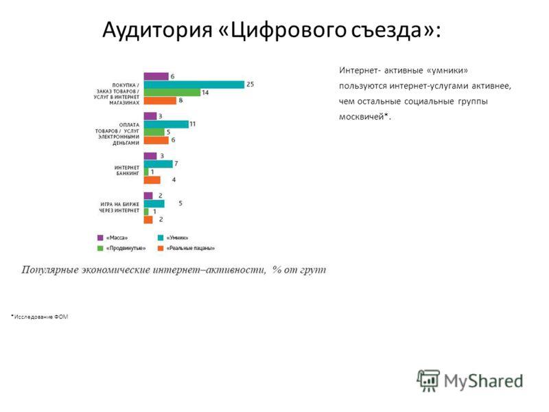 *Исследование ФОМ Интернет- активные «умники» пользуются интернет-услугами активнее, чем остальные социальные группы москвичей*. Аудитория «Цифрового съезда»: