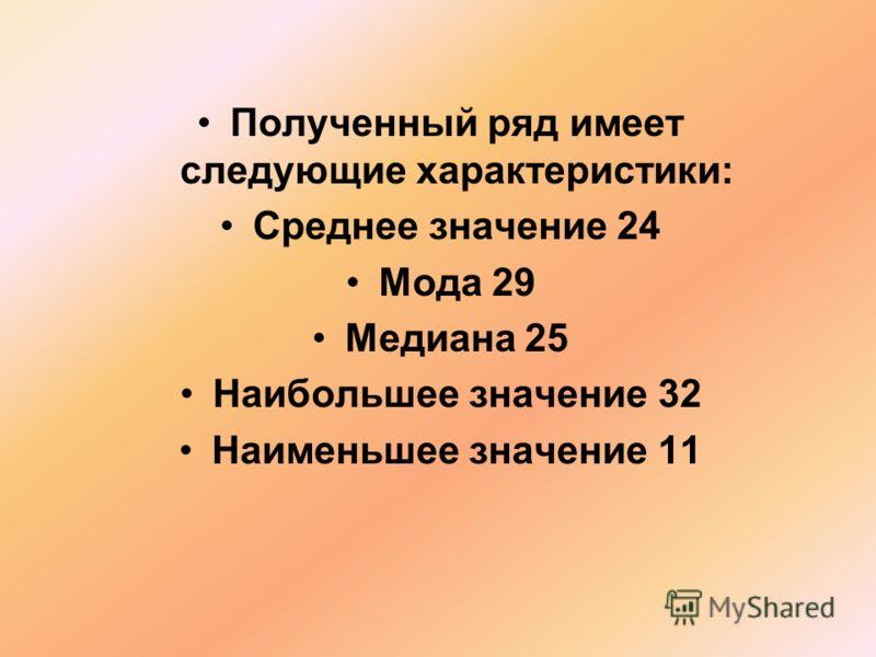 Полученный ряд имеет следующие характеристики: Среднее значение 24 Мода 29 Медиана 25 Наибольшее значение 32 Наименьшее значение 11